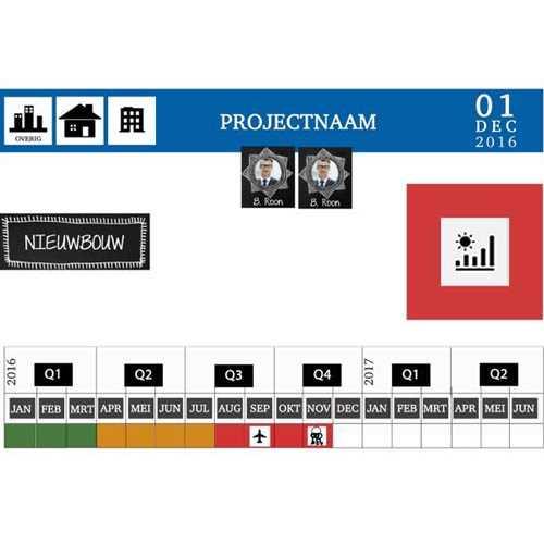 projectkaart