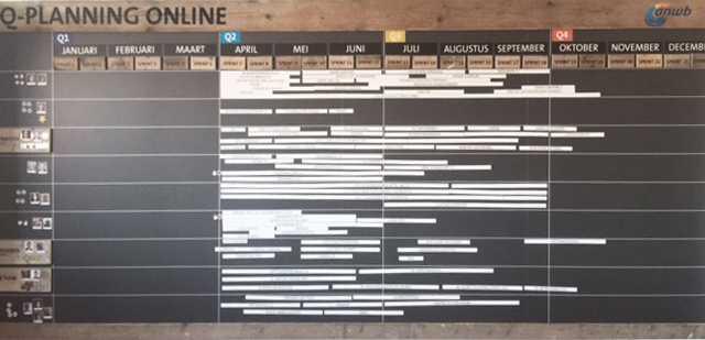 scrumbord planning